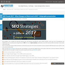 SEO Trends 2017 - What Changes to Watch out in 2017