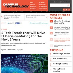5 Tech Trends that Will Drive IT Decision-Making for the Next 5 Years
