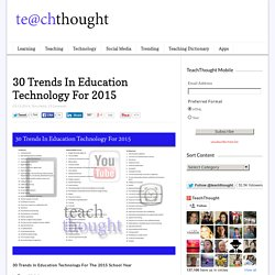 30 Trends In Education Technology For 2015