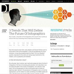 3 Trends That Will Define The Future Of Infographics