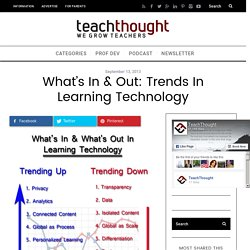 What's In & Out: Trends In Learning Technology