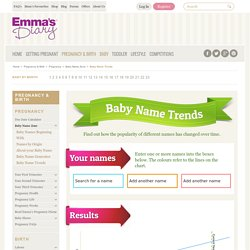 Baby Name Trends & Popularity Predictor