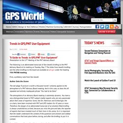 Trends in GPS/PNT User Equipment