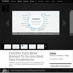 TrendViz Turns News Relevant To You Into Sleek Data Visualizations