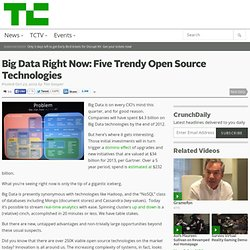 Big Data Right Now: Five Trendy Open Source Technologies