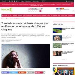 Trente-trois viols déclarés chaque jour en France : une hausse de 18% en cinq ans