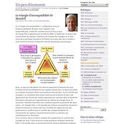 Le triangle d'incompatibilité de Mundell