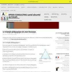 Le triangle pédagogique de Jean Houssaye.