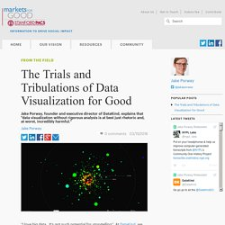 The Trials and Tribulations of Data Visualization for Good