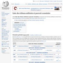 Liste des tribuns militaires à pouvoir consulaire