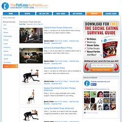 Triceps Archives - The Fat Loss Authority - The Fat Loss Authority