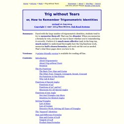 Trig without Tears: Contents