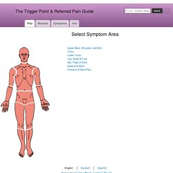 Trigger Point and Referred Pain Guide