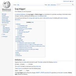 Log trigger