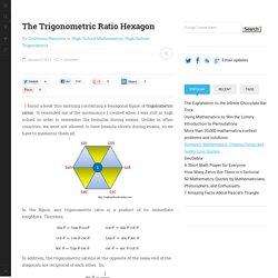 The Trigonometric Ratio Hexagon