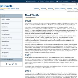About Trimble - Company History