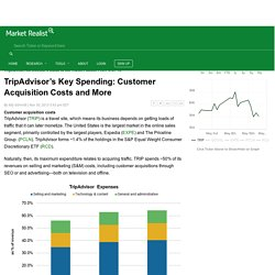 TripAdvisor's Key Spending: Customer Acquisition Costs and More
