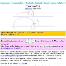 Trochoïde