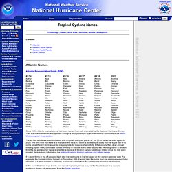 Tropical Cyclone Names