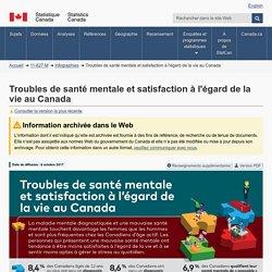 Troubles de santé mentale et satisfaction à l'égard de la vie au Canada