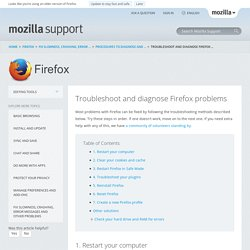 Troubleshoot and diagnose Firefox problems