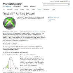 TrueSkill Ranking System