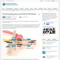 VLAN Trunking Protocol (VTP) & VTP Modes » Router Switch Blog