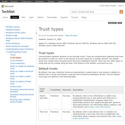 Trust types: Active Directory