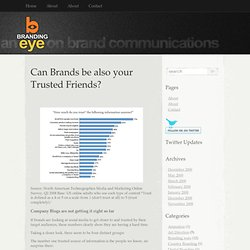 Can Brands be also your Trusted Friends?
