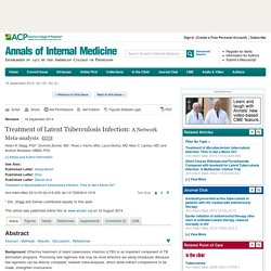 Treatment of Latent Tuberculosis Infection: A Network Meta-analysisTreatment of Latent Tuberculosis Infection: A Network Meta-analysis