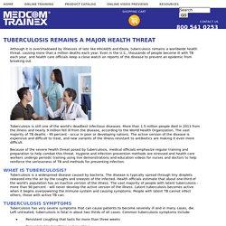 Tuberculosis Remains a Major Health Threat