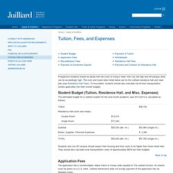 Juilliard audition dates in Melbourne