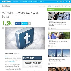Tumblr Hits 20 Billion Total Posts