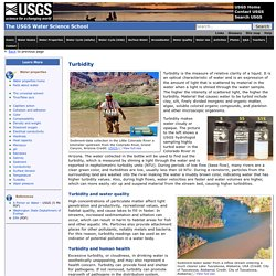 Turbidity - Water Properties, USGS Water Science School
