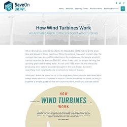 How Wind Turbines Work (Animated Infographic)