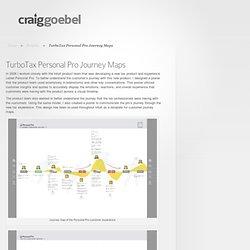 TurboTax Personal Pro Journey Maps