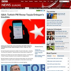 Q&A: Turkish PM Recep Tayyip Erdogan's troubles