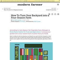 How To Turn Your Backyard into a Four-Season Farm