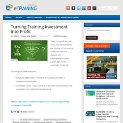 Turning Training Investment into Profit