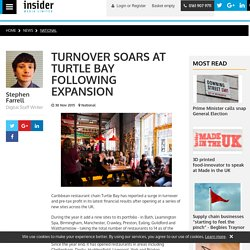 Turnover soars at Turtle Bay following expansion