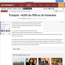 Flash Eco : Turquie: +8,8% du PIB au 2e trimestre