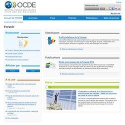 OCDE - Turquie