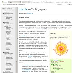 24.1. turtle — Turtle graphics — Python 3.6.0 documentation