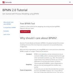 BPMN Tutorial - BPMN 2.0 Tutorial for Beginners - Learn BPMN