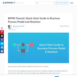 BPMN Tutorial: Quick-Start Guide to Business Process Model and Notation
