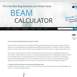 A tutorial on how to calculate bending moment diagrams for Beams