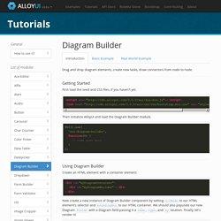 Tutorial - Diagram Builder