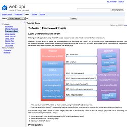 Tutorial_Basis - webiopi - Internet of Things framework
