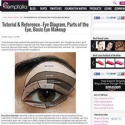 tutorial eye diagram beauté | pearltrees #6