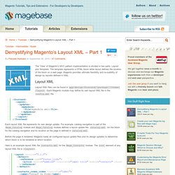 Magento Layout XML Tutorial – Part 1 – Tutorials – Magebase